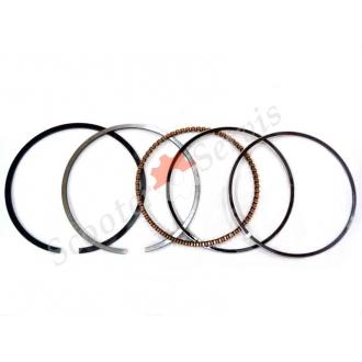 Кільця поршневі YAMAHA TTR250 STD (стандарт 73мм), і ремонтні кільця +0.25, +0.50, +0.75, +1.0, Ямаха кросовий мотоцикл тип двигуна 4GY