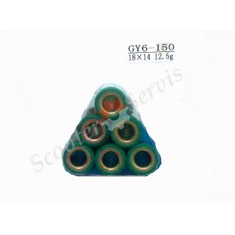 Ролики варіатора GY6-125,150сс 12г